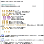 便利すぎる「Emacs 電子六法」
